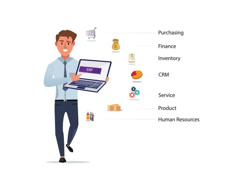 Übernehmen Sie die Kontrolle über Ihre Lieferkette